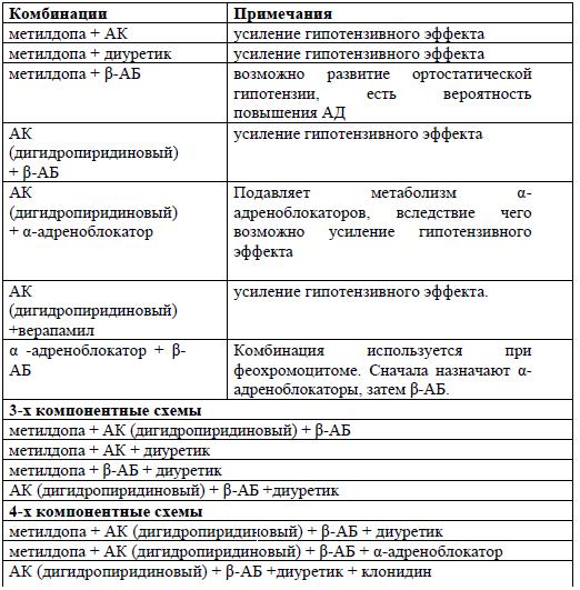 hipertenzija farmakoterapija