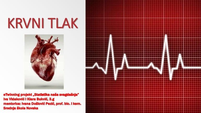 4. stupanj hipertenzije mama recept za hipertenziju