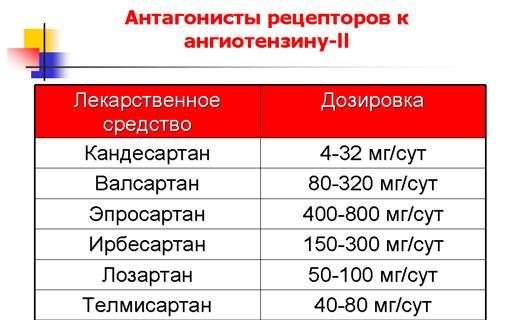 magnikor nuo hipertenzijos)