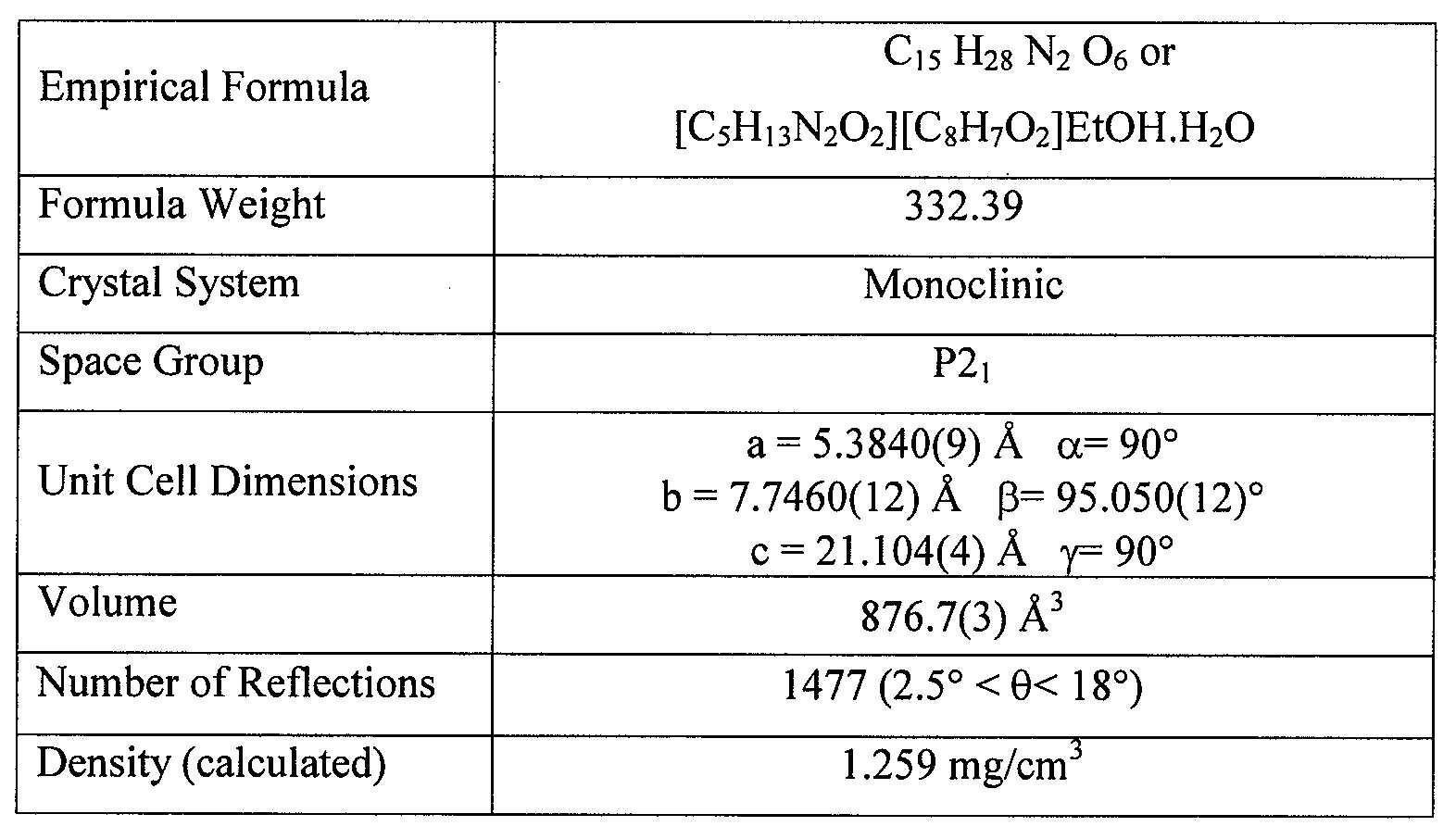b-6 mg hipertenzije barometra i hipertenzija