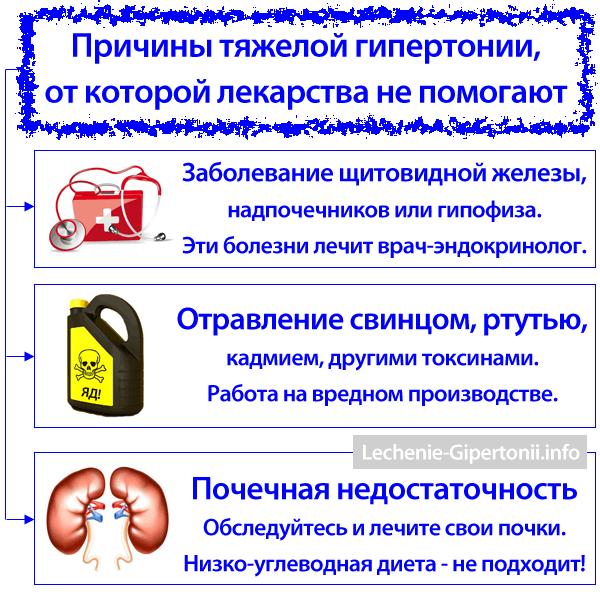 liječenje hipertenzije triple