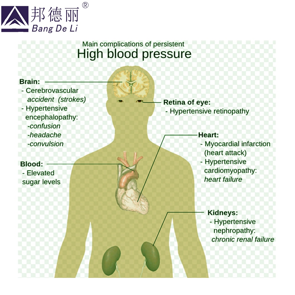 Trajno normalizirajte krvni tlak prirodnim putem