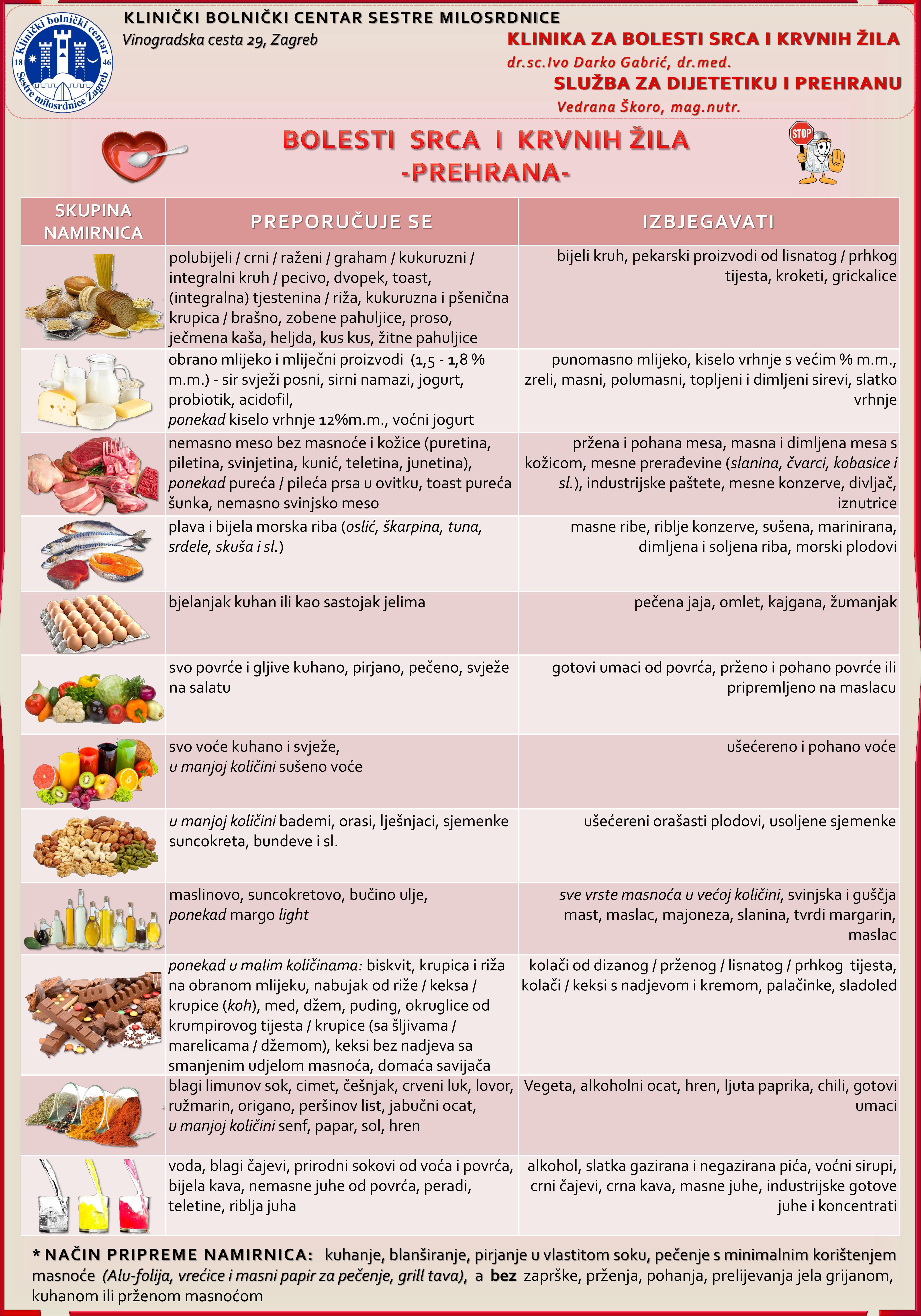 hipertenzija ishrana knjiga hiperaldosteronizma što je to