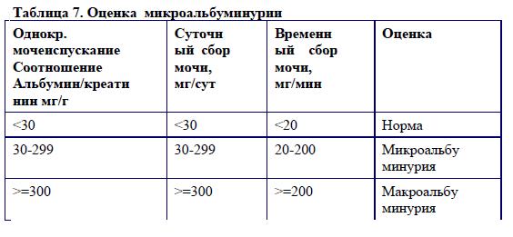 hipertenzija kategorija 2