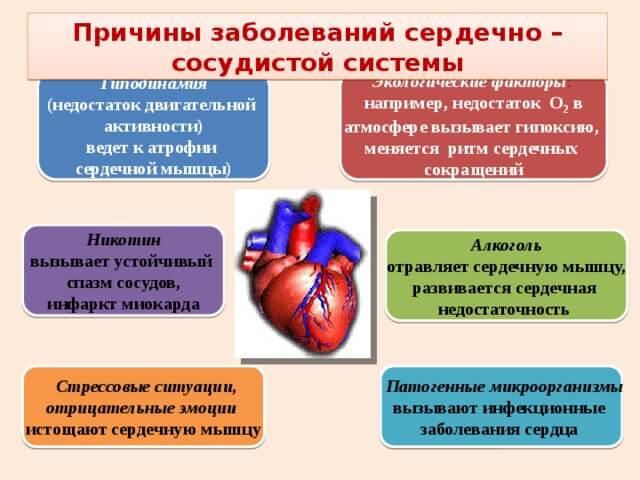 učinak visokog krvnog tlaka granična hipertenzija je