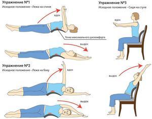 vježbe za vrat kada je video hipertenzija laboratorijska istraživanja hipertenzije