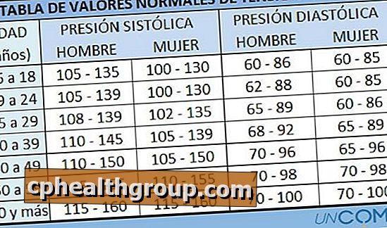 aloem liječenje hipertenzije stupanj 2 hipertenzije i liječenje