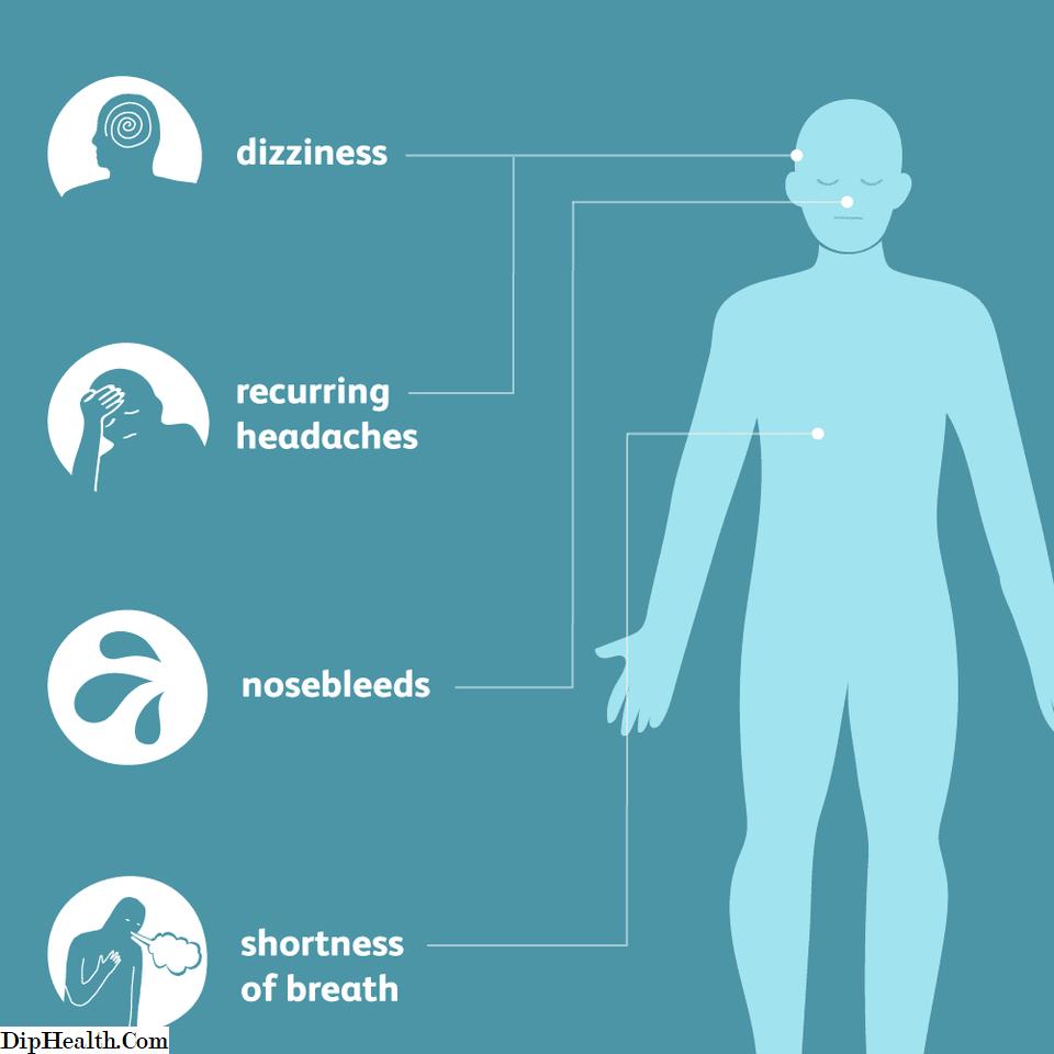 stupanj, korak 2 hipertenzije pogoršanja hipertenzije prehrane