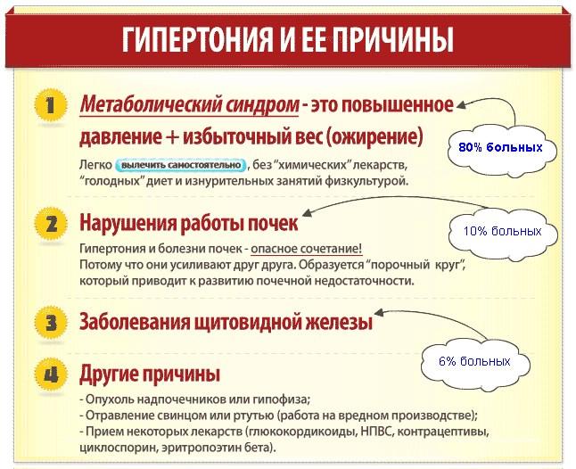 pripreme za hipertenziju crnogorična liječnik hipertenzija
