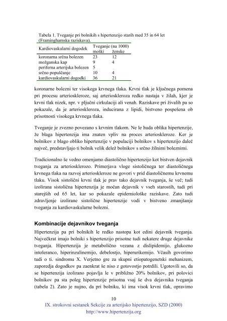 Sąsaja tarp lėtinio periodontito ir arterinės hipertenzijos: literatūros sisteminė apžvalga
