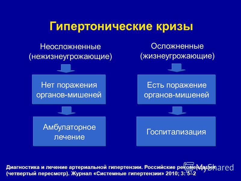 hipertenzija ciljni organi