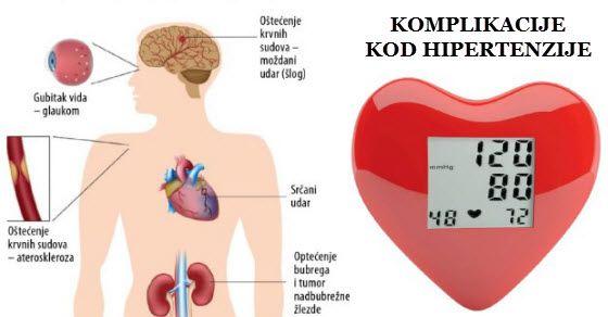 dijeta za hipertenziju i koronarne bolesti srca