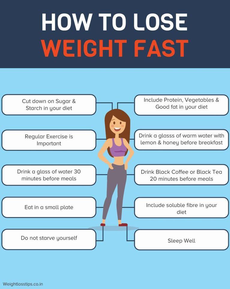 Opasnosti naglog mršavljenja