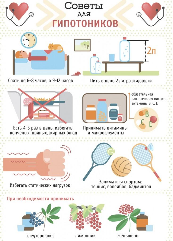 hipertenzija 1 stupanj simptoma i lijekova za liječenje