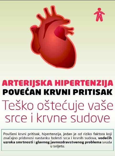 hipertenzija novi tretman
