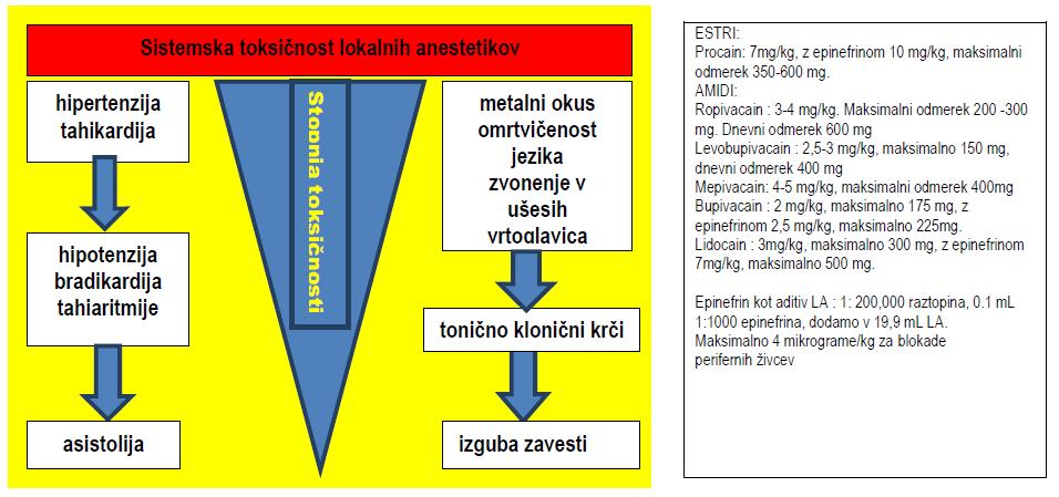 oblik disartija u hipertenzije koje bolesti mogu uzrokovati hipertenziju