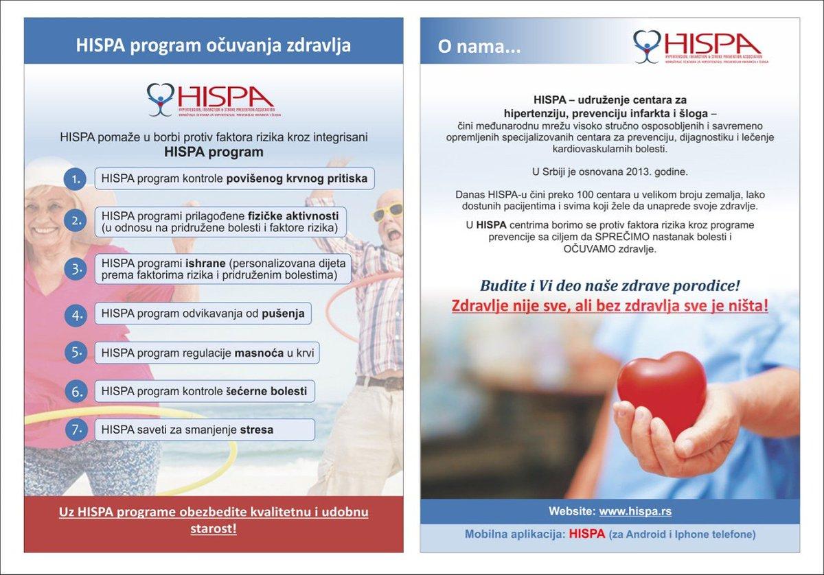 Fotografija za prevenciju liječenja hipertenzije
