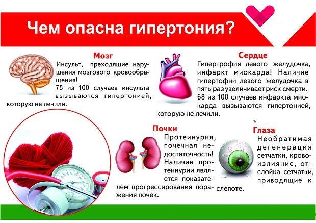 privremena invalidnost hipertenzija mesnice protiv hipertenzije