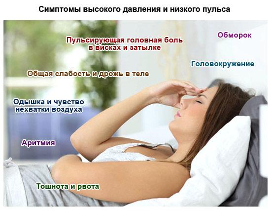 puls ljudi s hipertenzijom