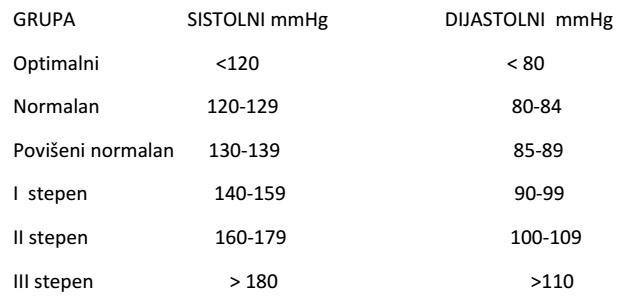 hipertenzija izliječiti ili ne ajurveda u liječenju hipertenzije