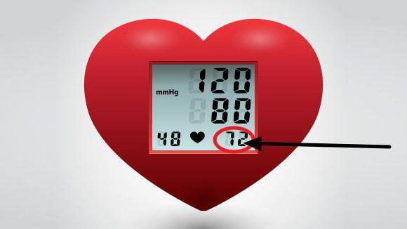 visoki krvni tlak, a tlak u komori