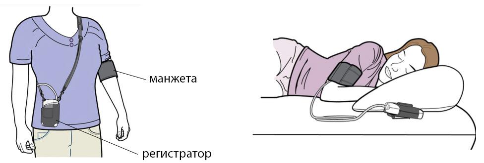 učinak meda na hipertenzije