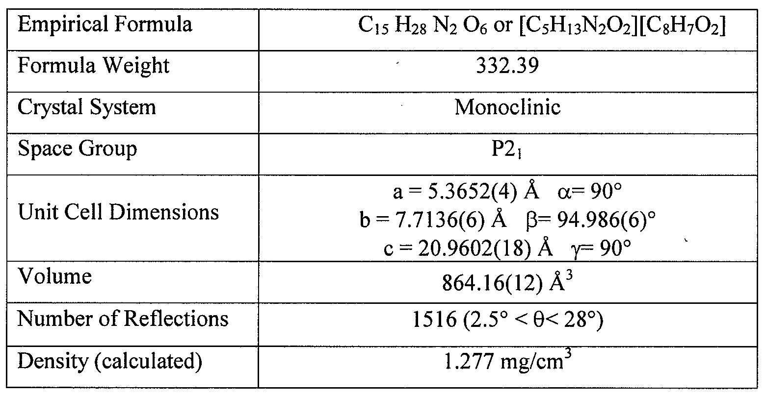 b-6 mg hipertenzije tablete za hipertenziju s bradikardije