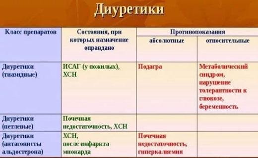 concor protiv hipertenzije