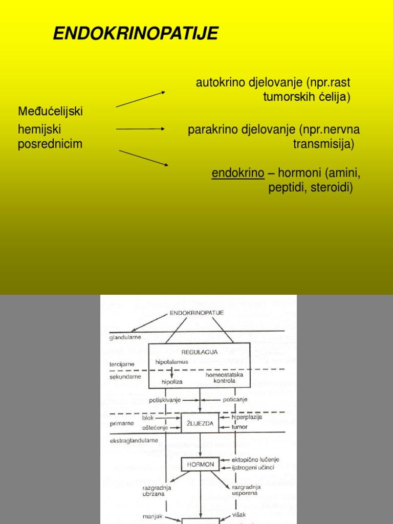 Sindrom cistične vaskularne hipertenzije