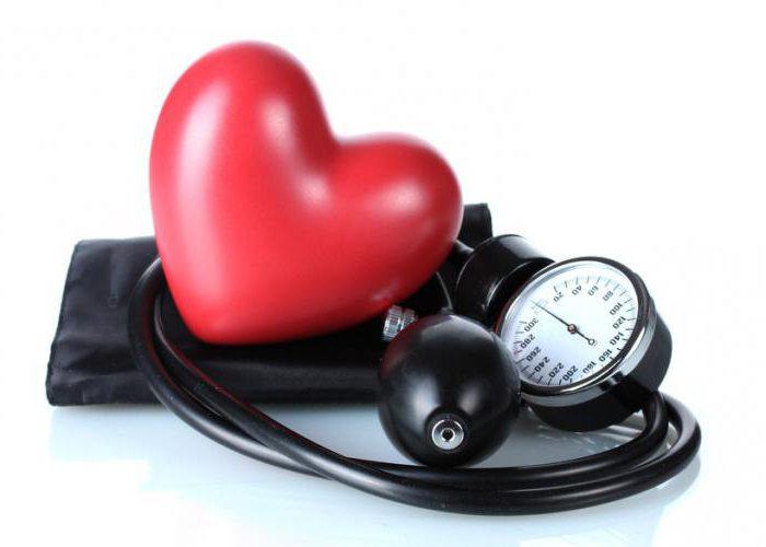 potpuni popis hipertenzije droge