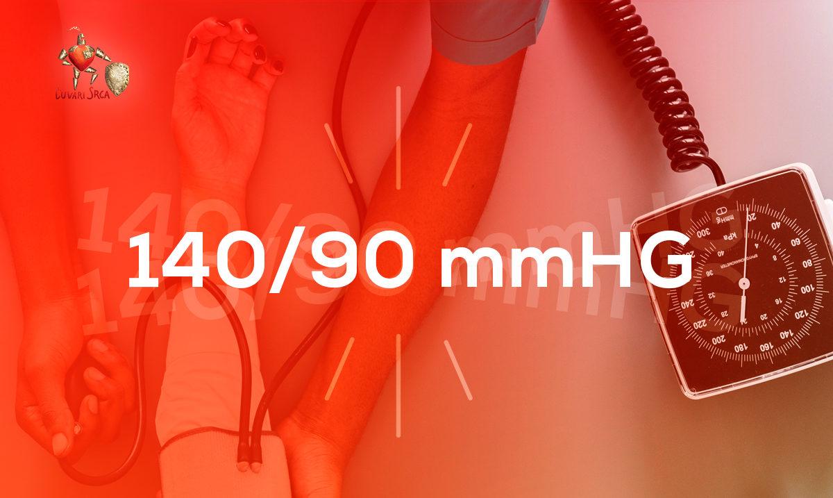 hipertenzija na 36 tjedana
