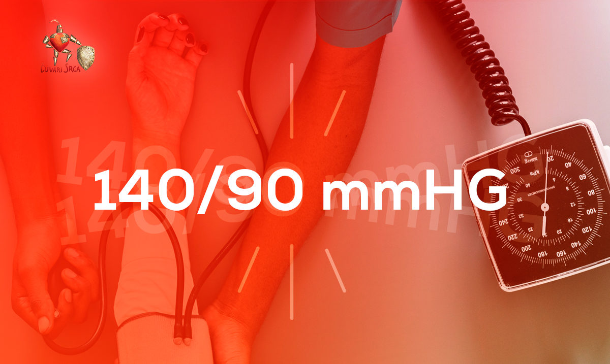 hipertenzija gladovanje liječenje hipertenzije vladivostok